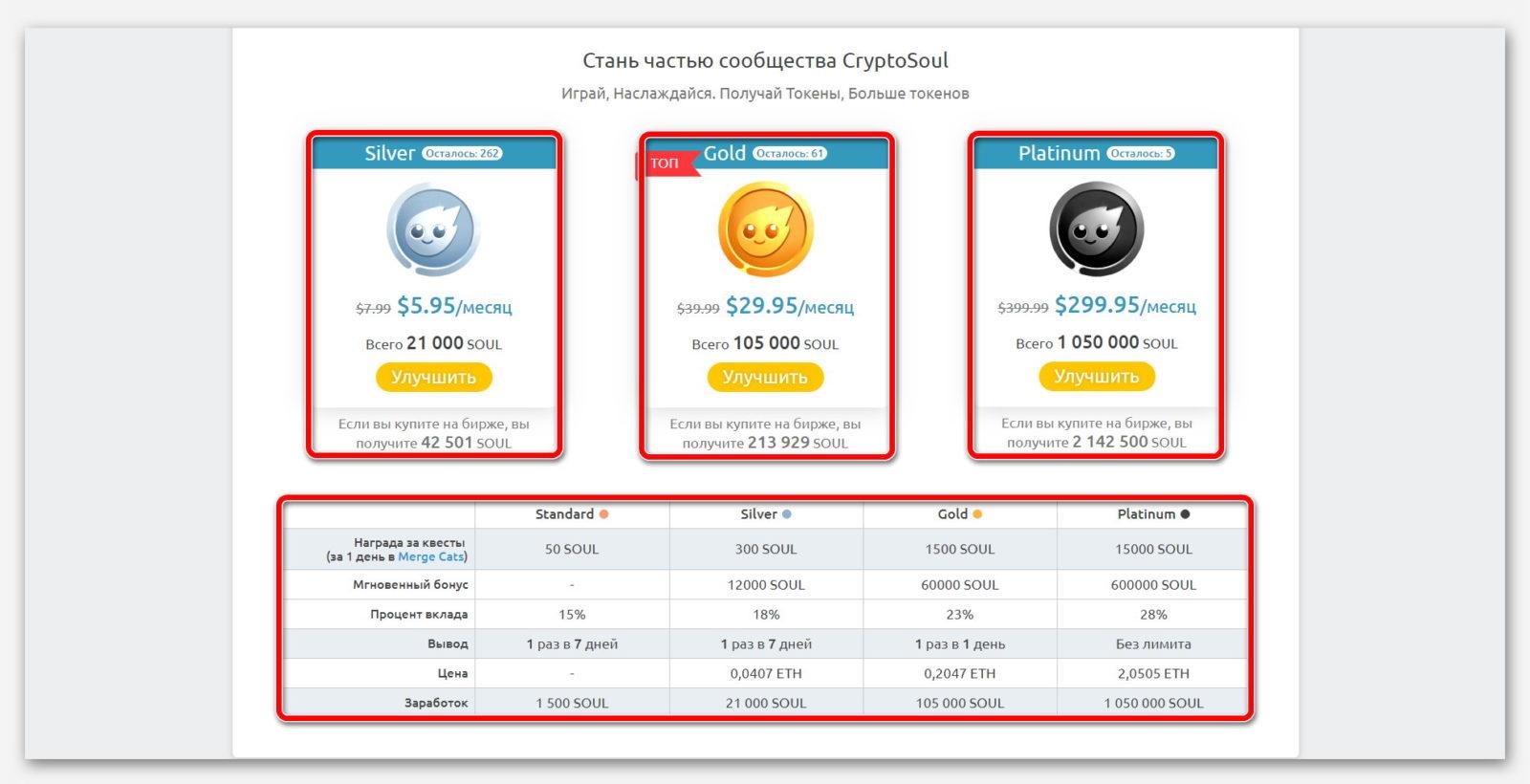 Статусы, на сайте CryptoSoul