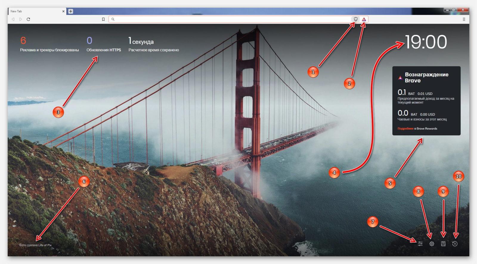 Обзор главной панели в браузере Brave