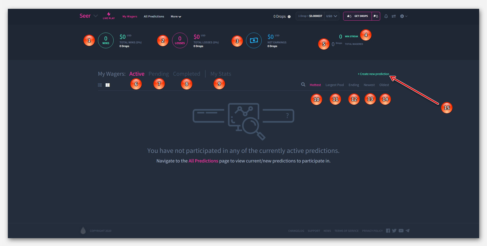 Обзор ставок в Роботе Seer, на платформе Dropil