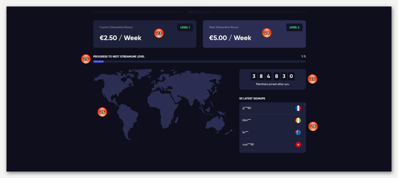 Прогресс Streamline бонуса и регистрации пользователей по всему миру, в проекте CROWD1