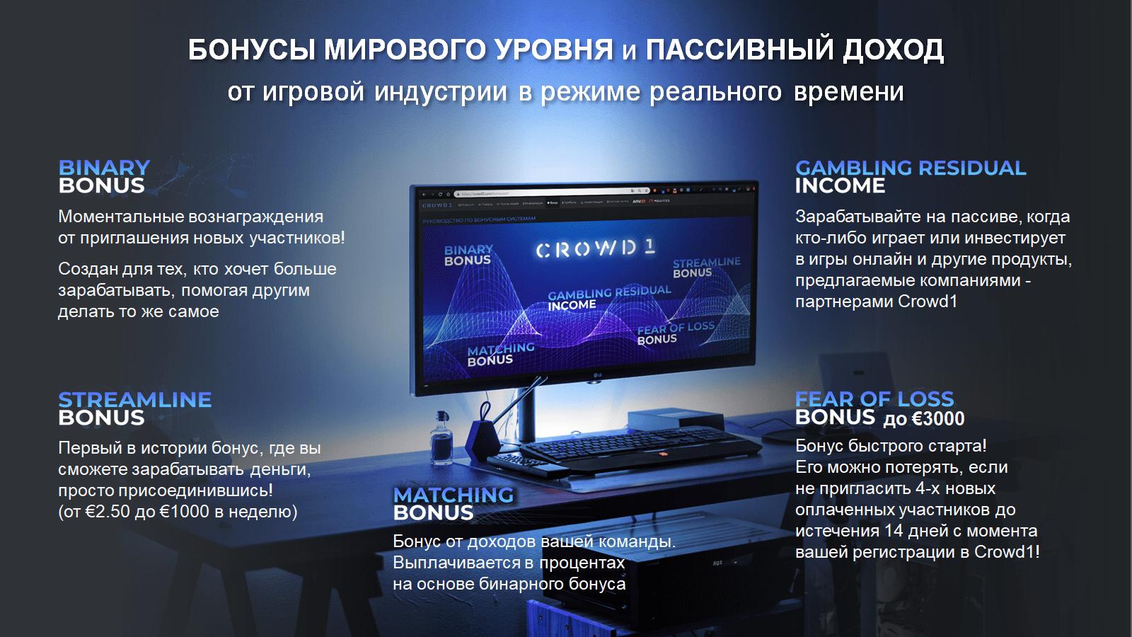 Все бонусные системы, в проекте CROWD 1