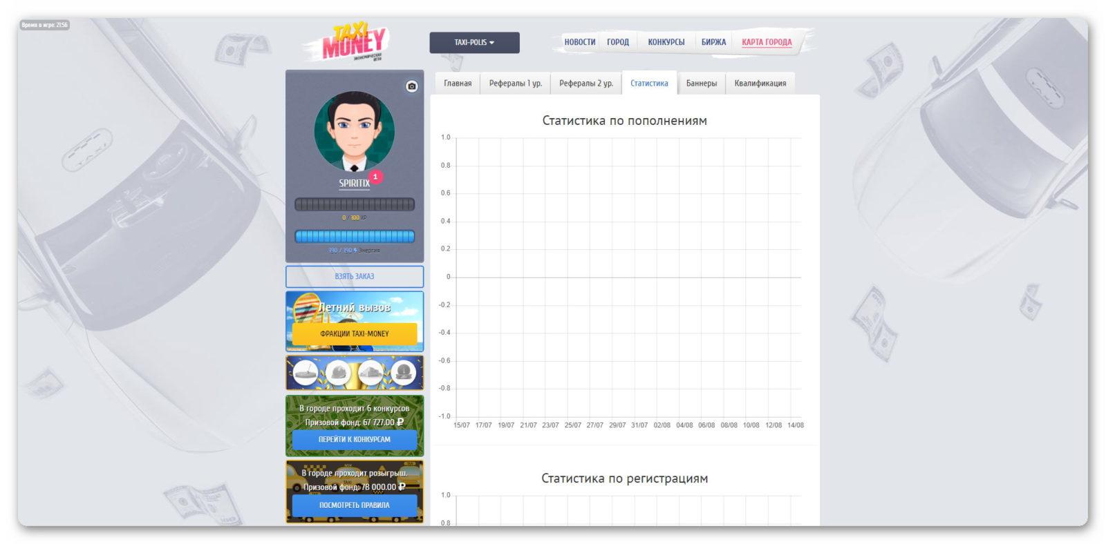 Статистика по рефералам в игре Taxi-Money